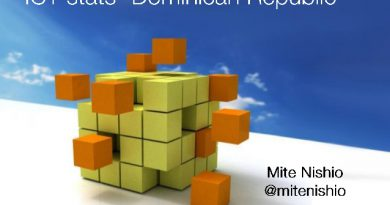 dominican-ict-stats-oct-2012-1-638
