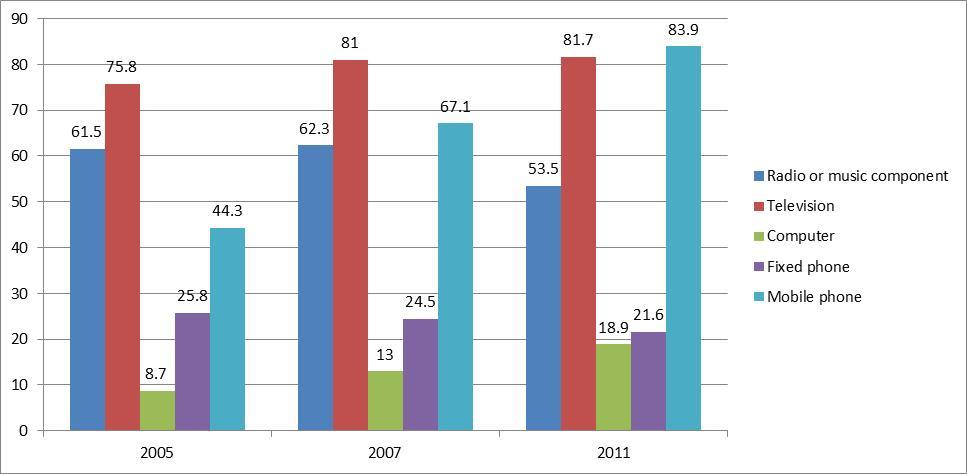 hogares-con-tic-2013